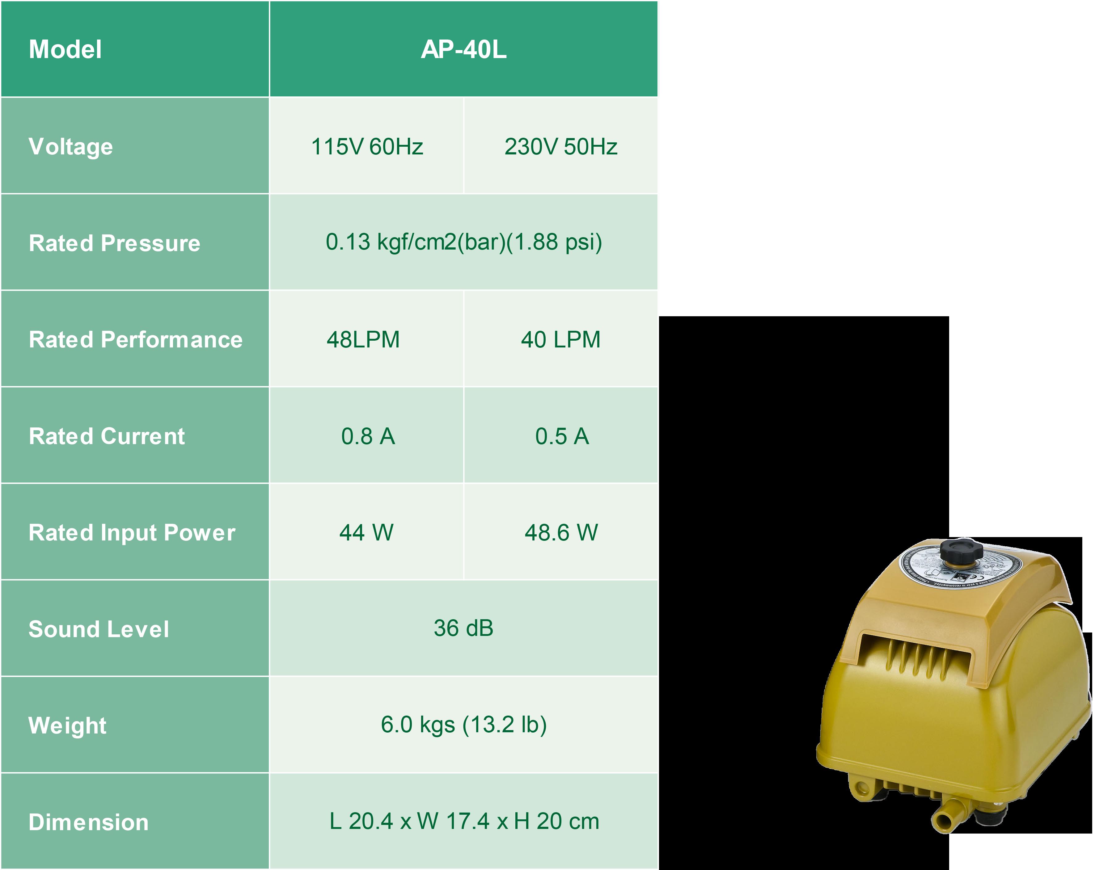 Linear Air Pumps AP-40L Performance