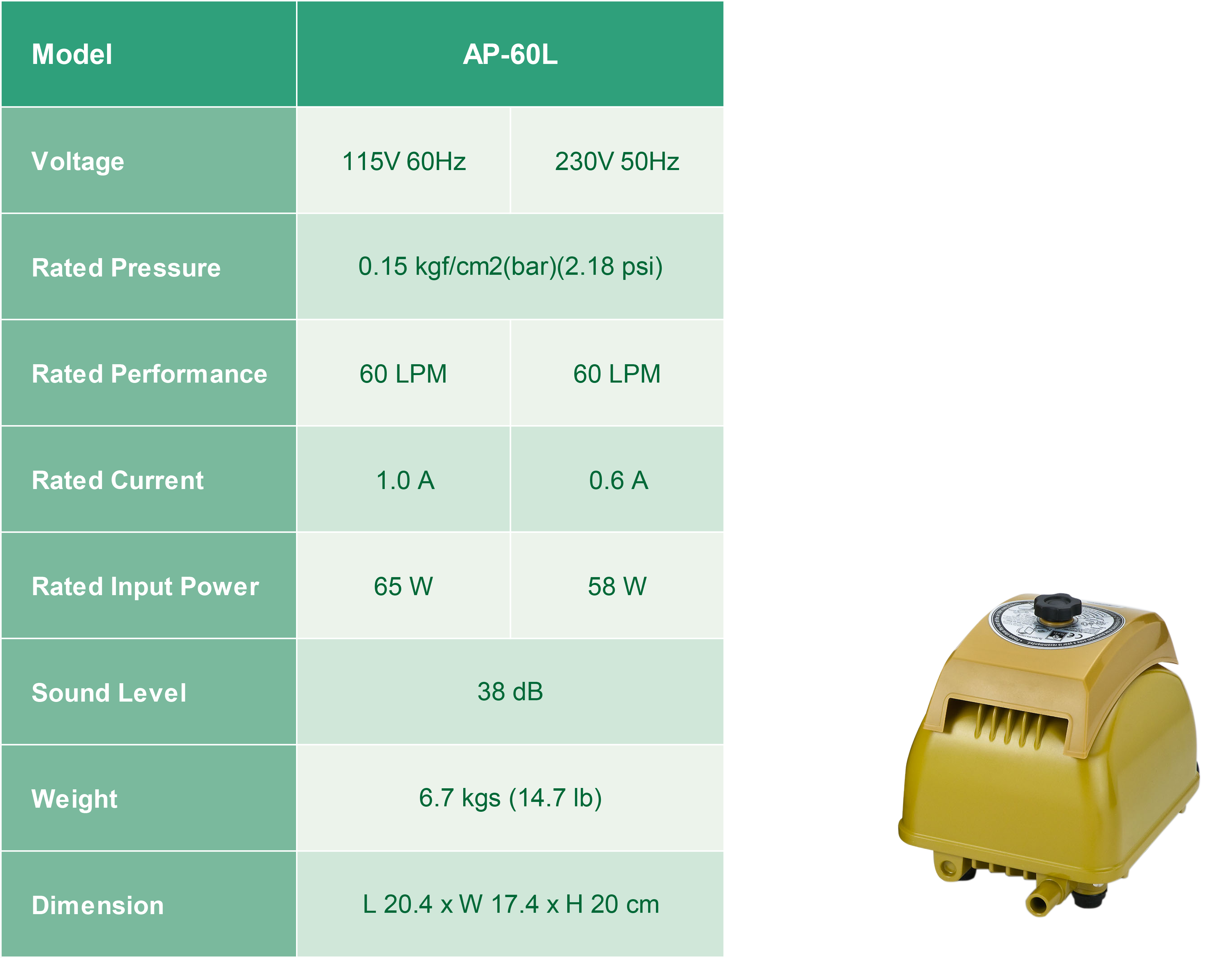 Linear Air Pumps AP-60L Performance