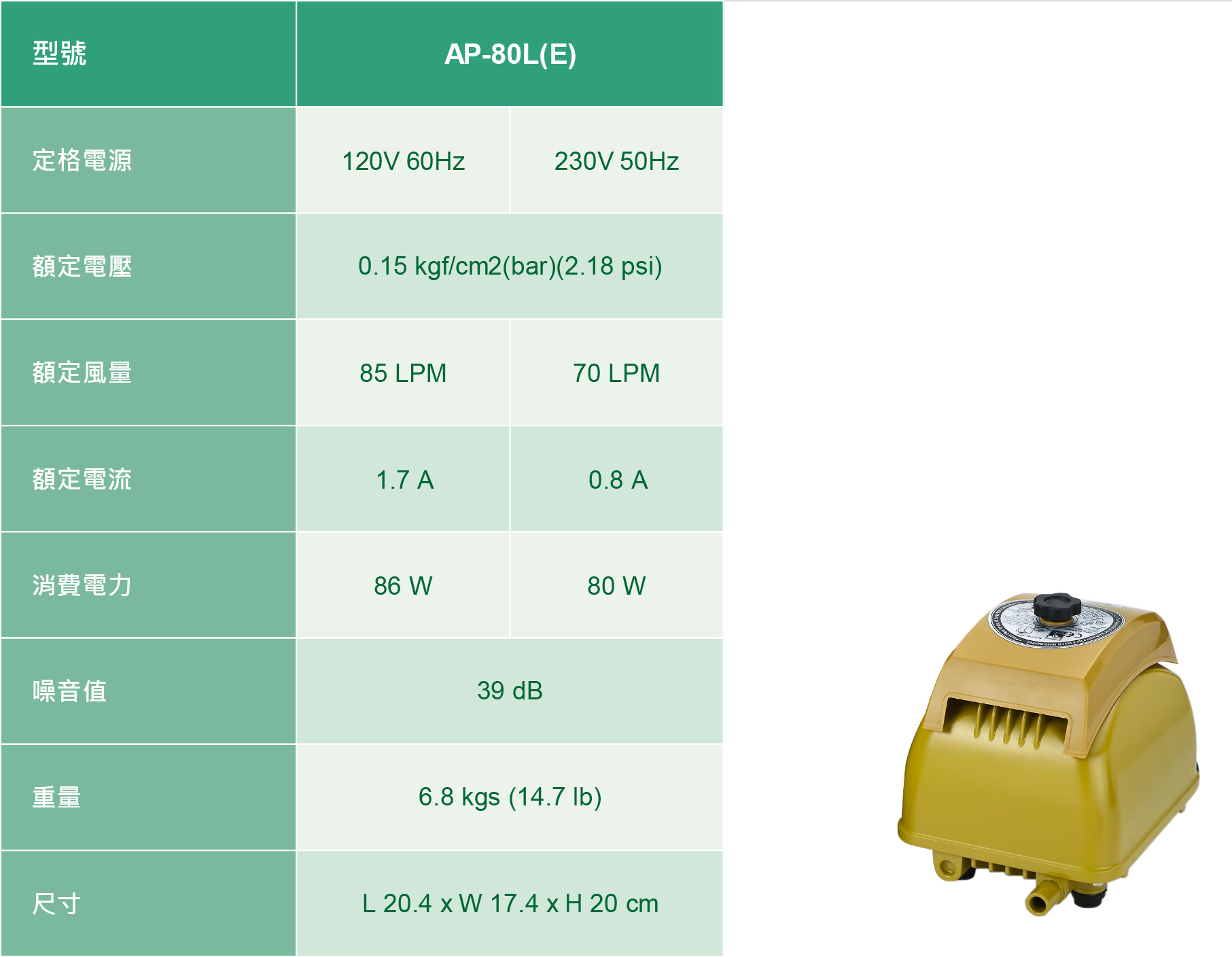 Linear Air Pumps AP-80L(E) Performance
