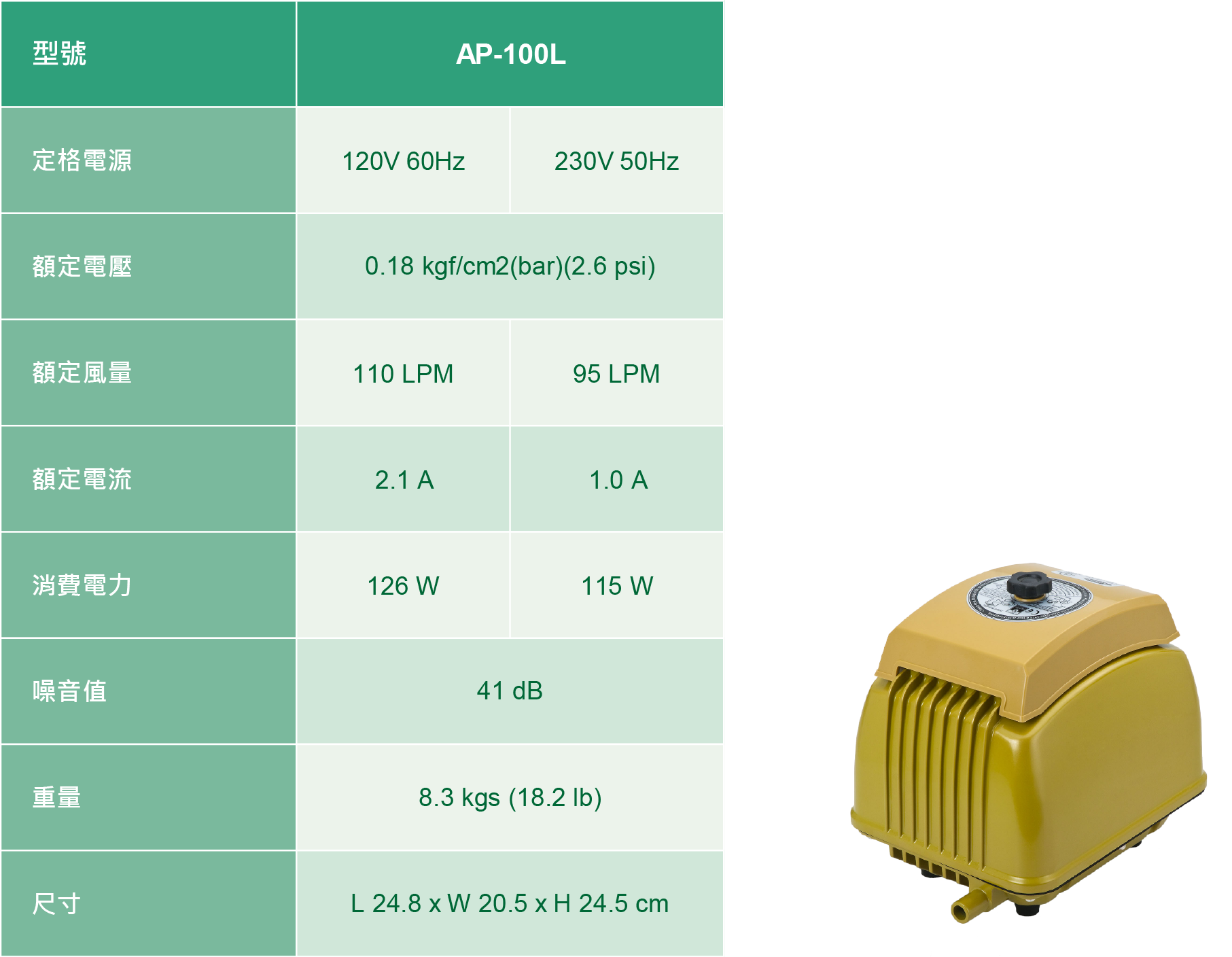 リニアエアーポンプAP-100L性能