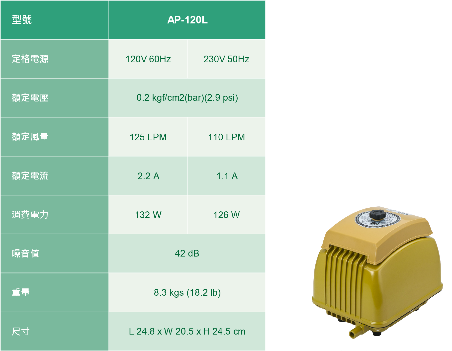 Linear Air Pumps AP-120L Performance