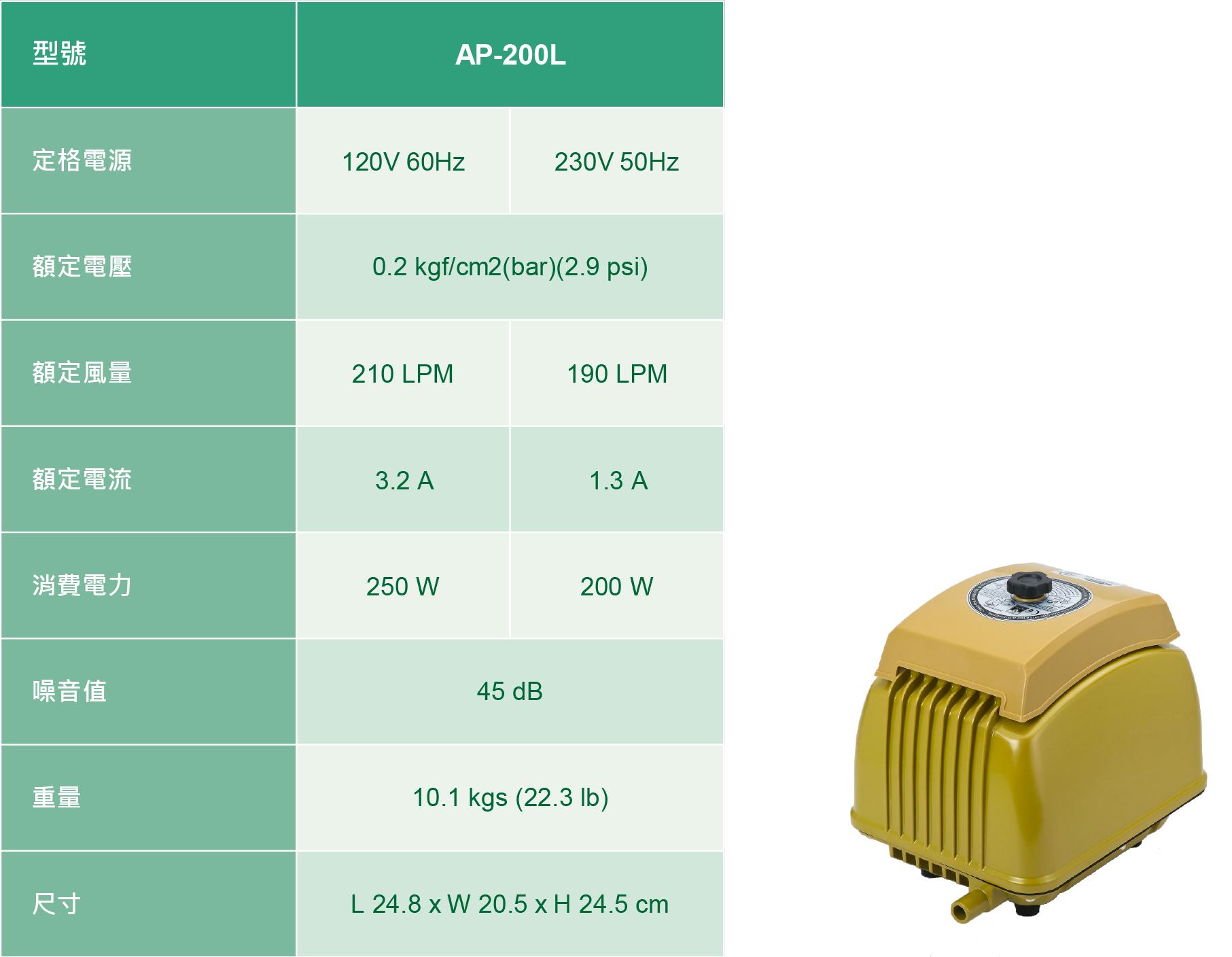 リニアエアーポンプAP-200L性能