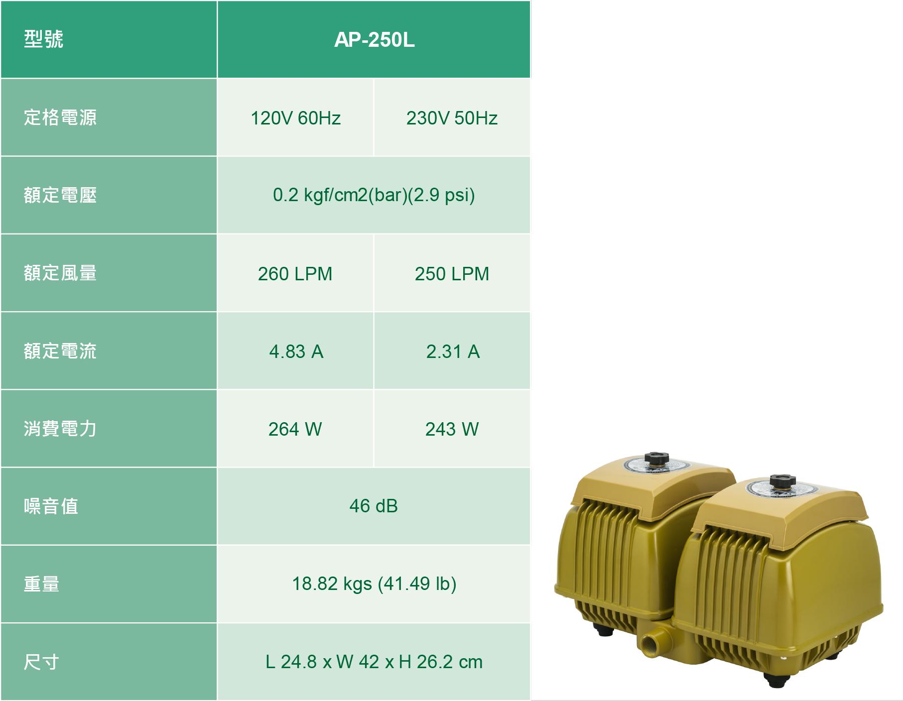 リニアエアーポンプAP-250L性能