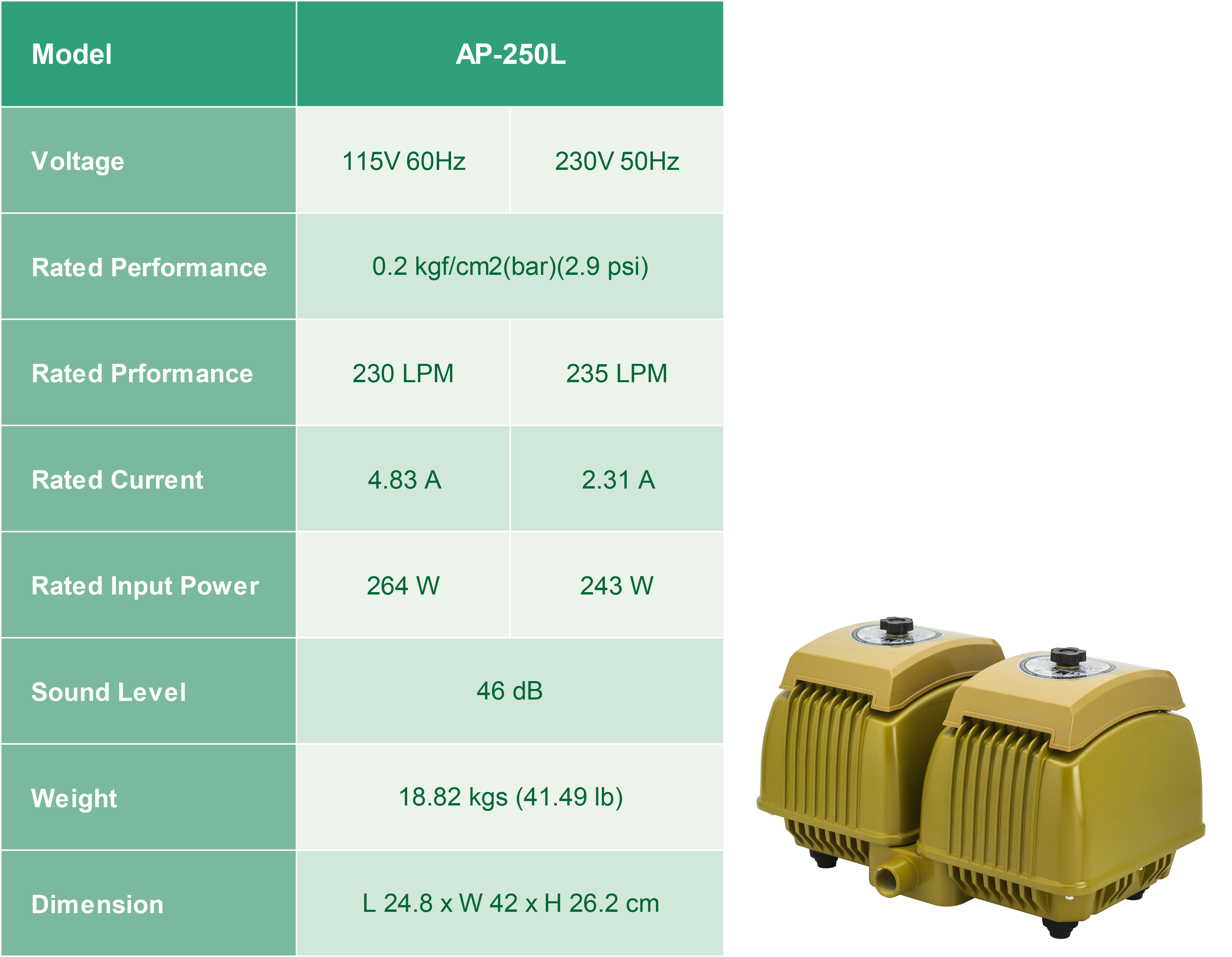 Linear Air Pumps AP-250L Performance