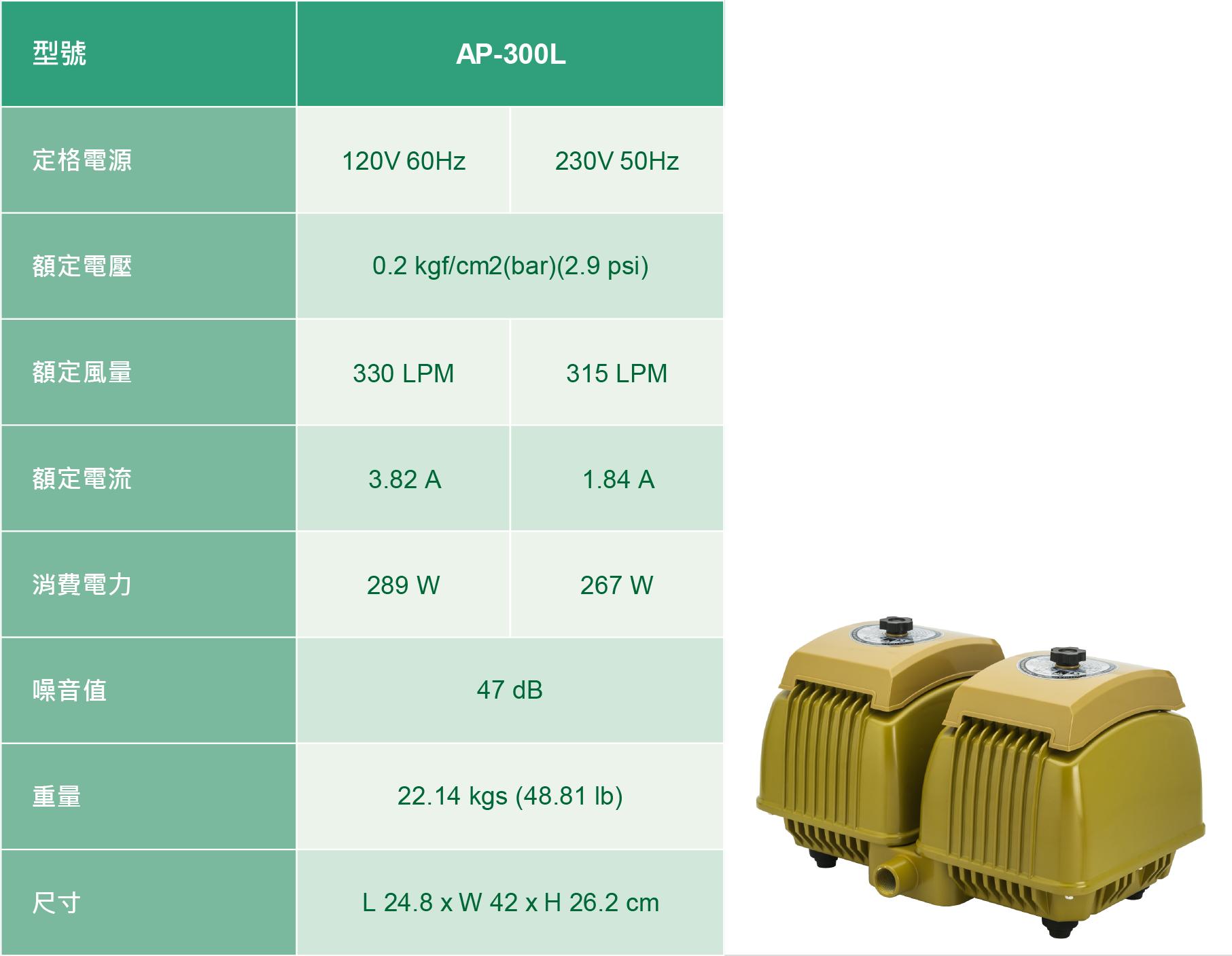 Linear Air Pumps AP-300L Performance