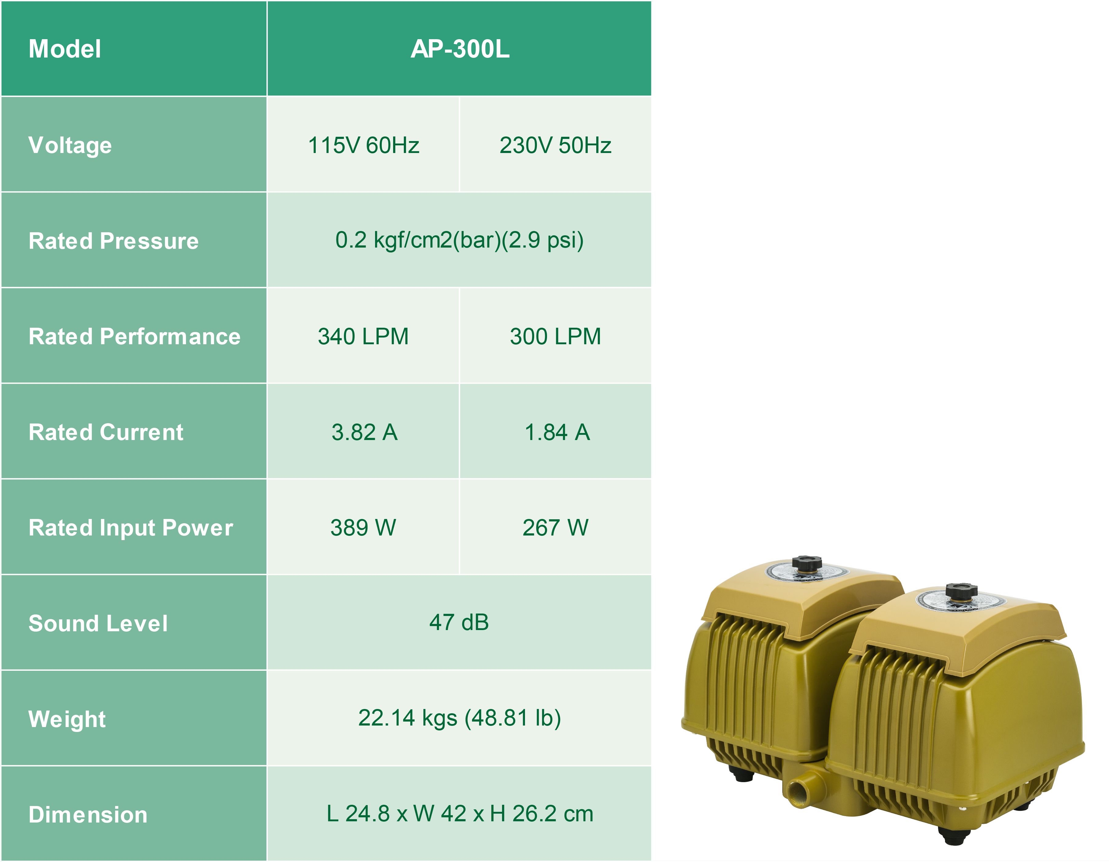 Linear Air Pumps AP-300L Performance