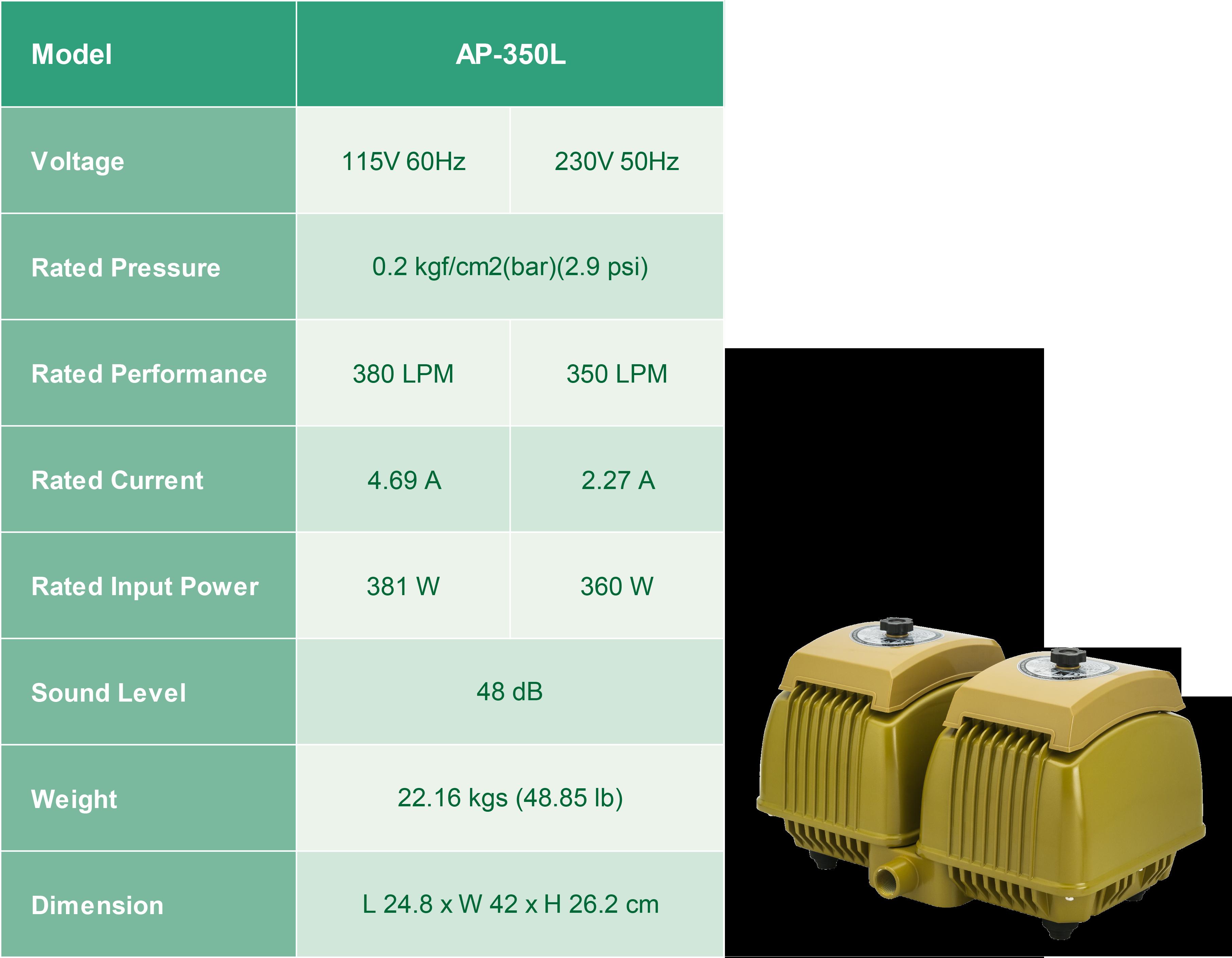 Linear Air Pumps AP-350L Performance