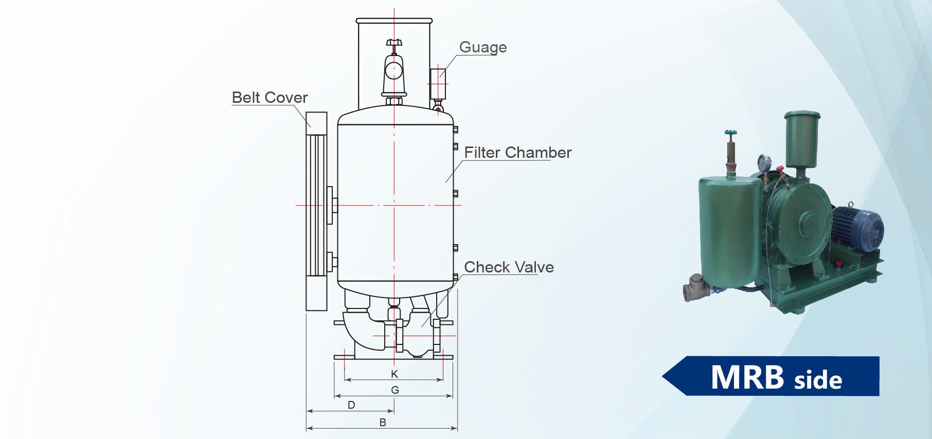 Taiwan Rotary Vane Type Blower Vacuum Pump Sun Mines Electrics Diagram And Factory Site View Blowtac
