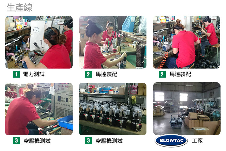 Mini Air Compressor Production line