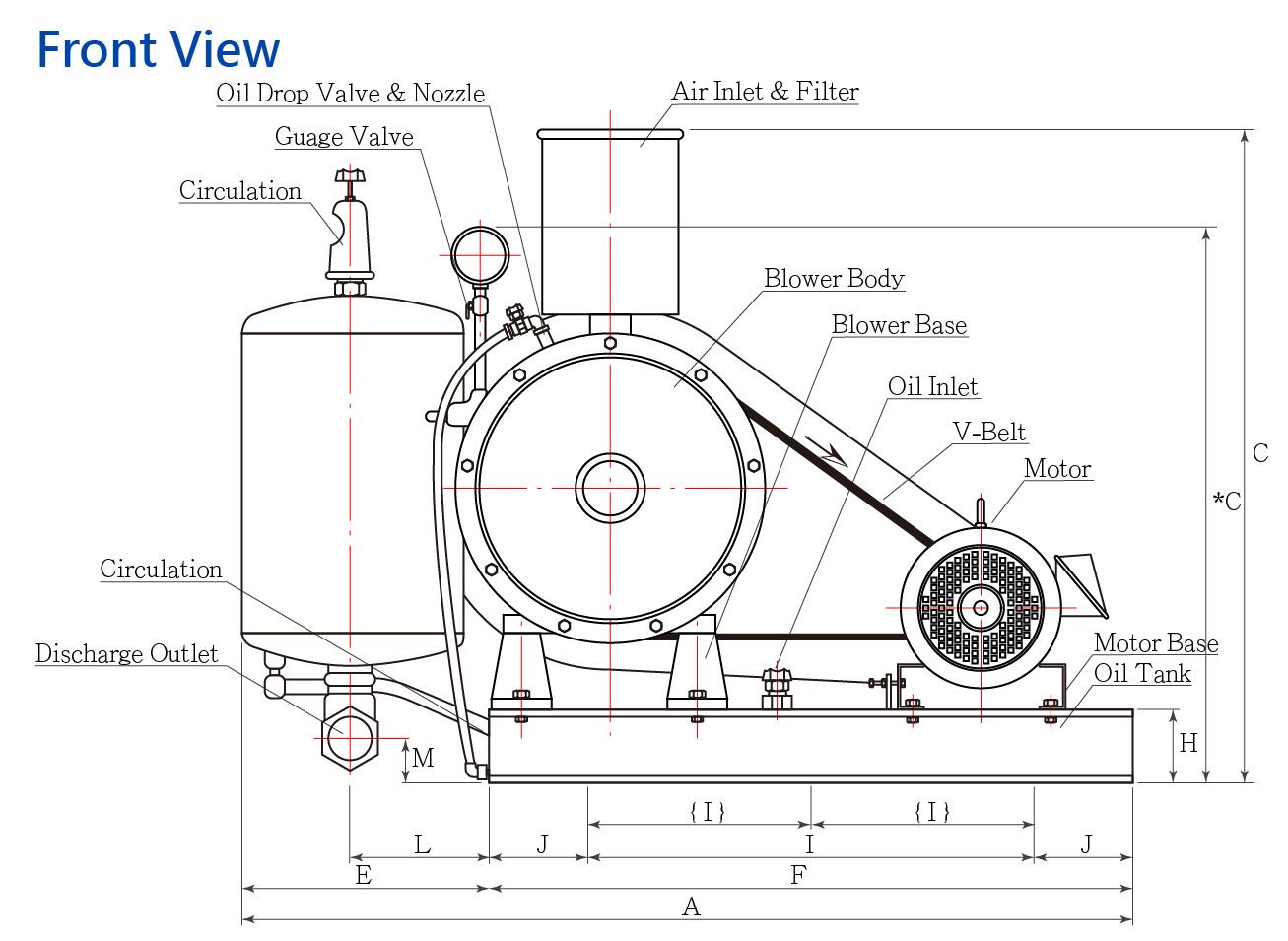 rotary vane type blower    vacuum pump  mrb