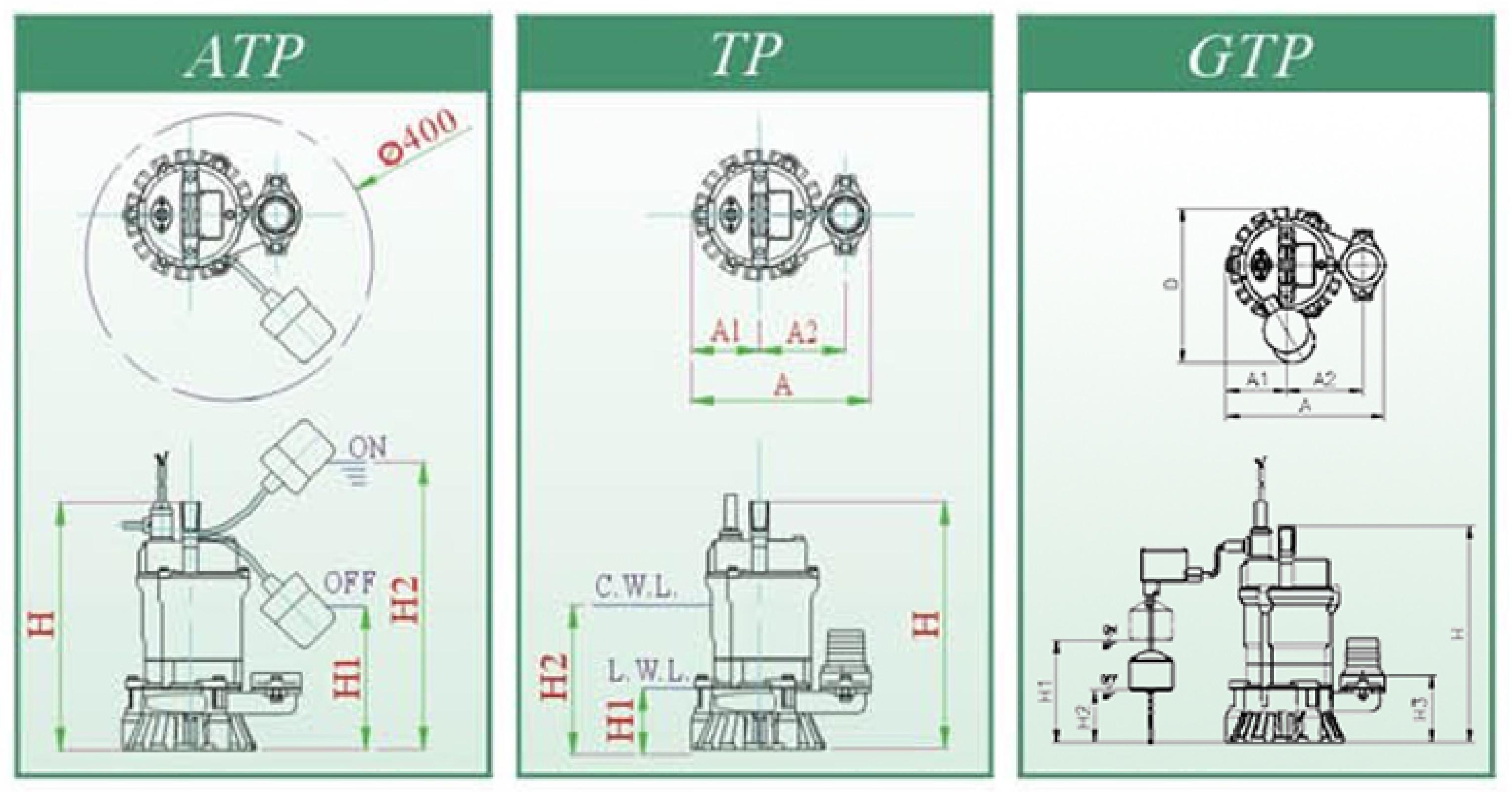 TP Series Dimension